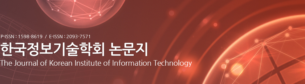 Korean Institute of Information Technology